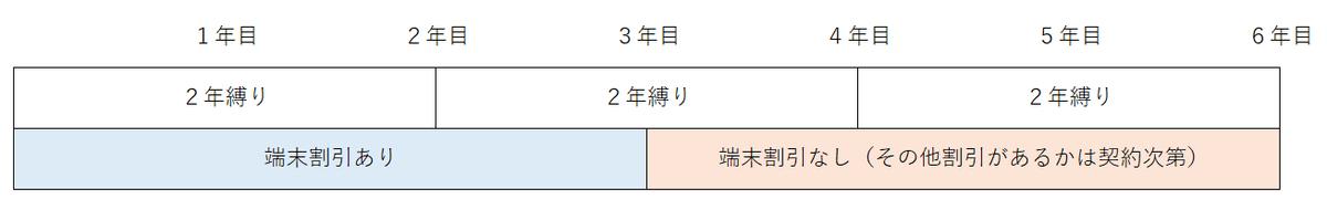 f:id:arumajirocket:20210223172413p:plain