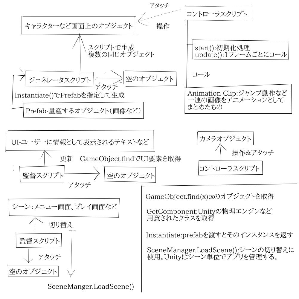 f:id:arumogina:20180910204353p:plain