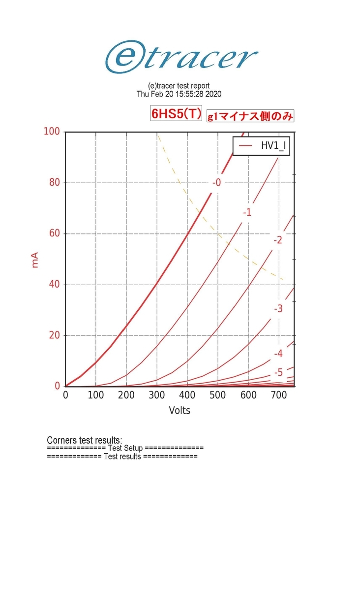 f:id:arunas001:20200227205859j:plain