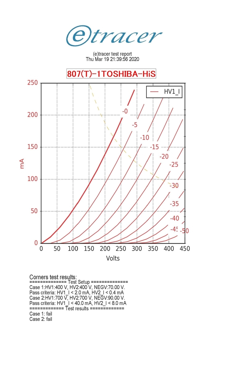 f:id:arunas001:20200320072211j:plain