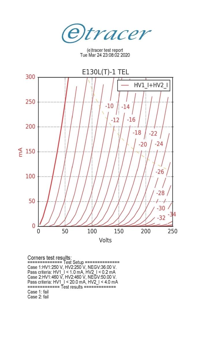 f:id:arunas001:20200325231405j:plain