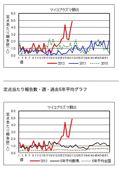f:id:arushounikai:20120811082541j:image:w360