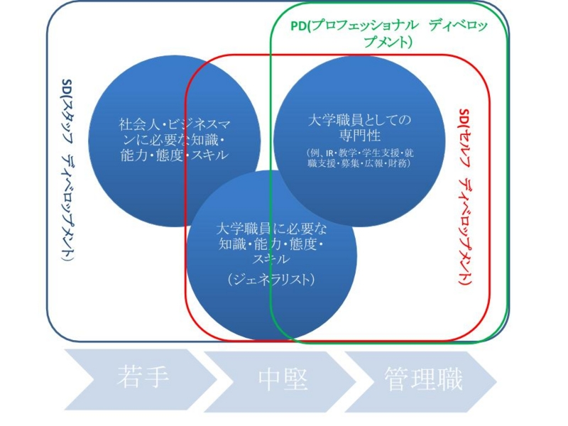 f:id:as-daigaku23:20140907073035j:plain