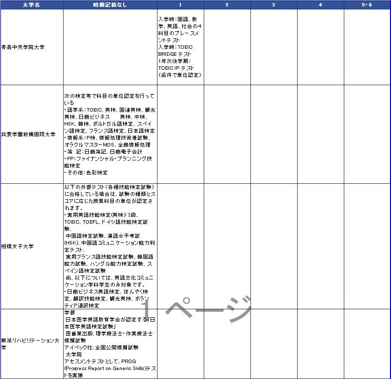 f:id:as-daigaku23:20160118130947p:plain