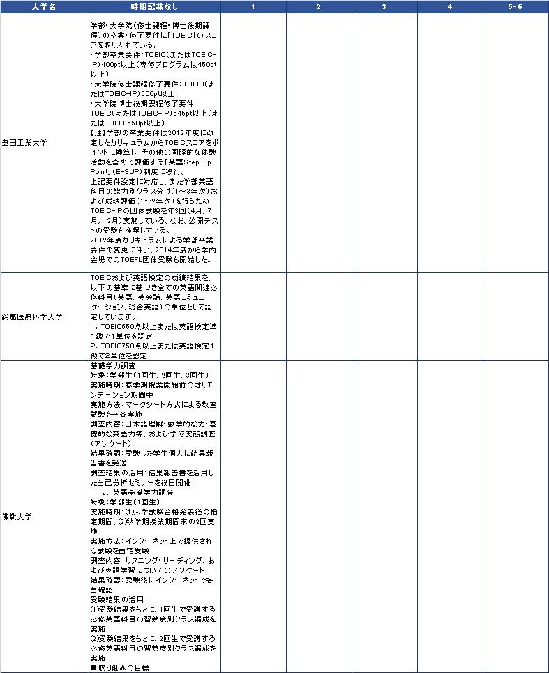 f:id:as-daigaku23:20160118131022p:plain
