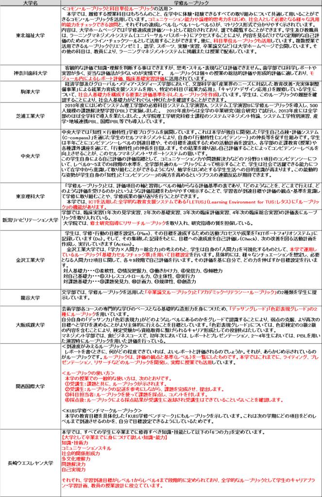 f:id:as-daigaku23:20160130103344p:plain