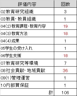 f:id:as-daigaku23:20160513161920p:plain