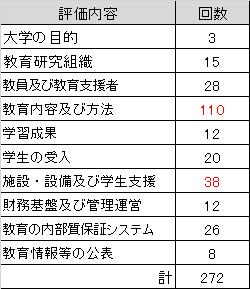 f:id:as-daigaku23:20160513162020p:plain