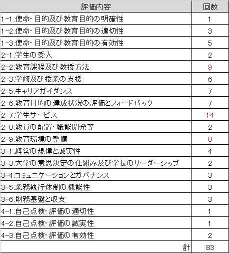 f:id:as-daigaku23:20160513162103p:plain