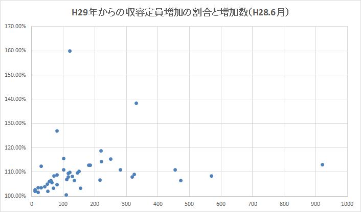 f:id:as-daigaku23:20160701133149p:plain