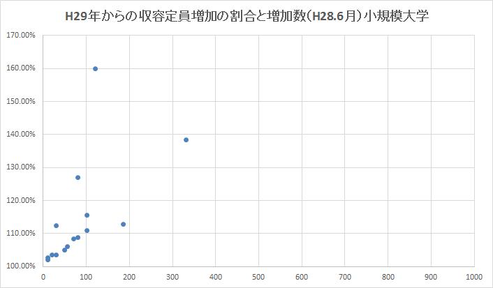 f:id:as-daigaku23:20160701133656p:plain