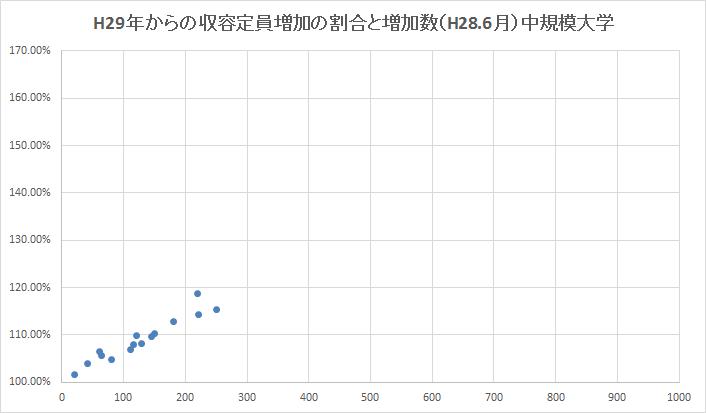 f:id:as-daigaku23:20160701133709p:plain