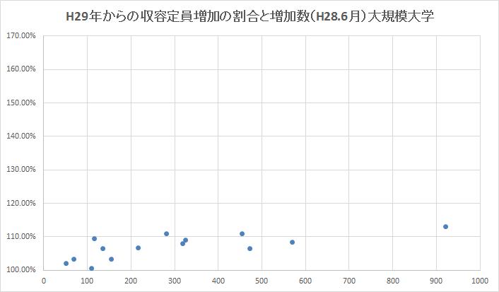 f:id:as-daigaku23:20160701133720p:plain