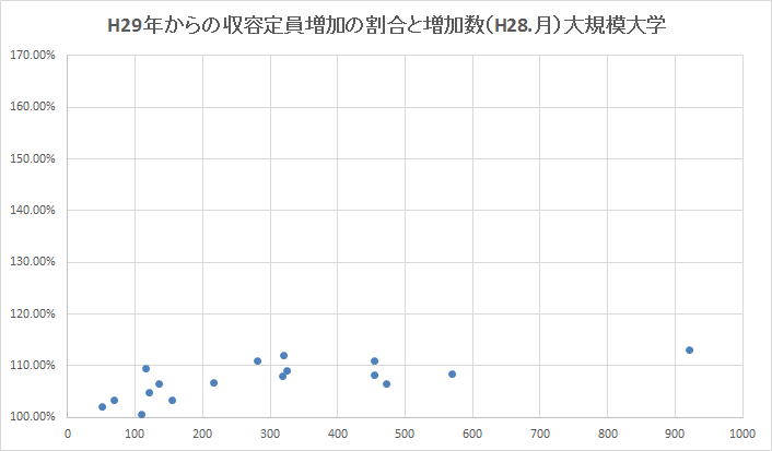 f:id:as-daigaku23:20160809160619p:plain