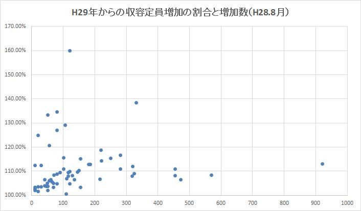 f:id:as-daigaku23:20160830152509p:plain
