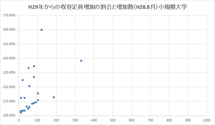 f:id:as-daigaku23:20160830152527p:plain