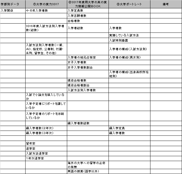 f:id:as-daigaku23:20161007154233p:plain