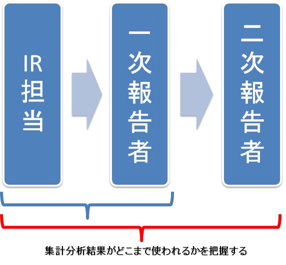 f:id:as-daigaku23:20161028091702p:plain