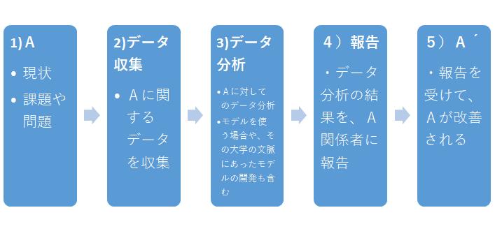 f:id:as-daigaku23:20170111115839p:plain