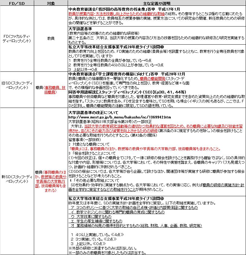 f:id:as-daigaku23:20170208153129p:plain