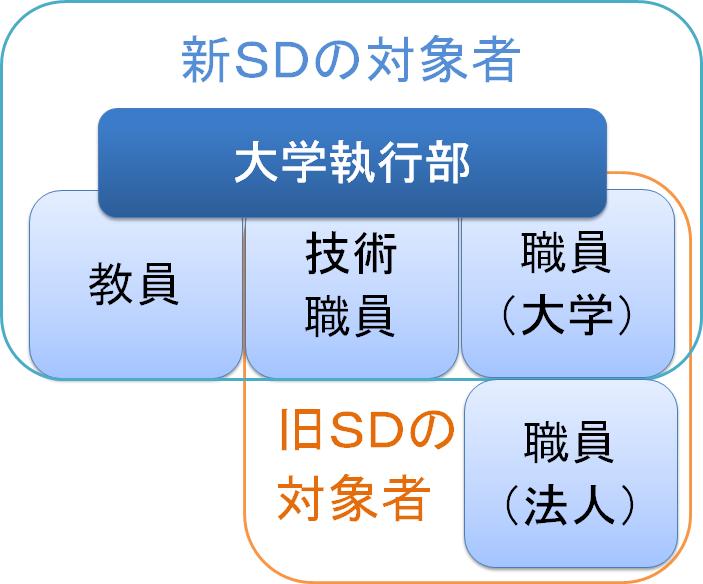 f:id:as-daigaku23:20170208153412p:plain