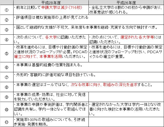 f:id:as-daigaku23:20170315145558p:plain