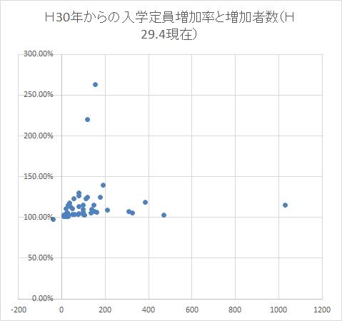 f:id:as-daigaku23:20170415105707p:plain