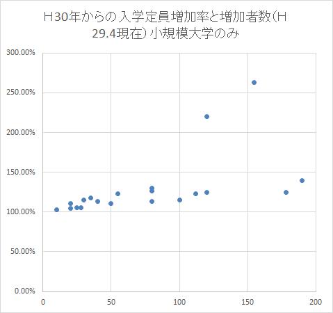 f:id:as-daigaku23:20170415111206p:plain
