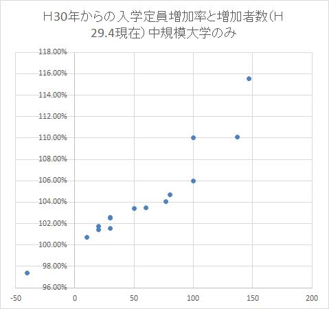 f:id:as-daigaku23:20170415111228p:plain