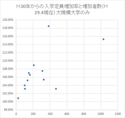 f:id:as-daigaku23:20170415111241p:plain