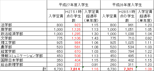 f:id:as-daigaku23:20170415122159p:plain