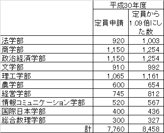 f:id:as-daigaku23:20170415123247p:plain