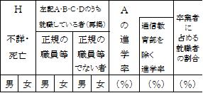 f:id:as-daigaku23:20170624094110p:plain