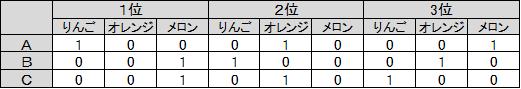 f:id:as-daigaku23:20170624101329p:plain