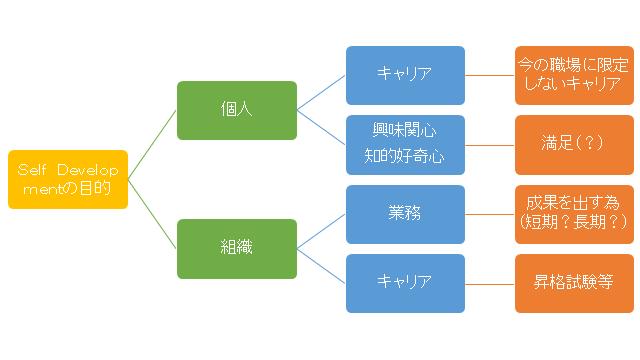f:id:as-daigaku23:20170710114758p:plain