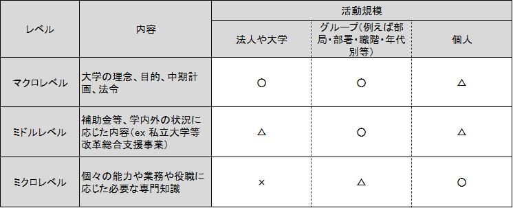 f:id:as-daigaku23:20170714152750p:plain
