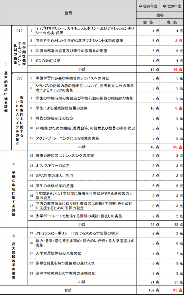 f:id:as-daigaku23:20170804103038p:plain