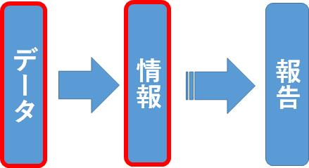 f:id:as-daigaku23:20170812203123p:plain