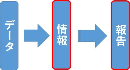 f:id:as-daigaku23:20170812203844p:plain