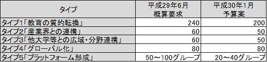 f:id:as-daigaku23:20180116152220p:plain
