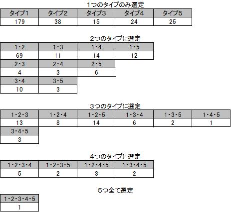 f:id:as-daigaku23:20180205151550p:plain