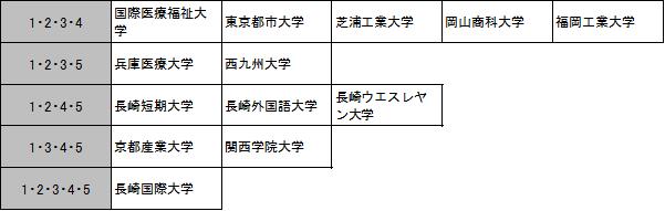 f:id:as-daigaku23:20180205153631p:plain