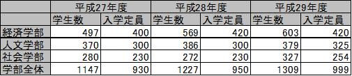 f:id:as-daigaku23:20180223163702p:plain