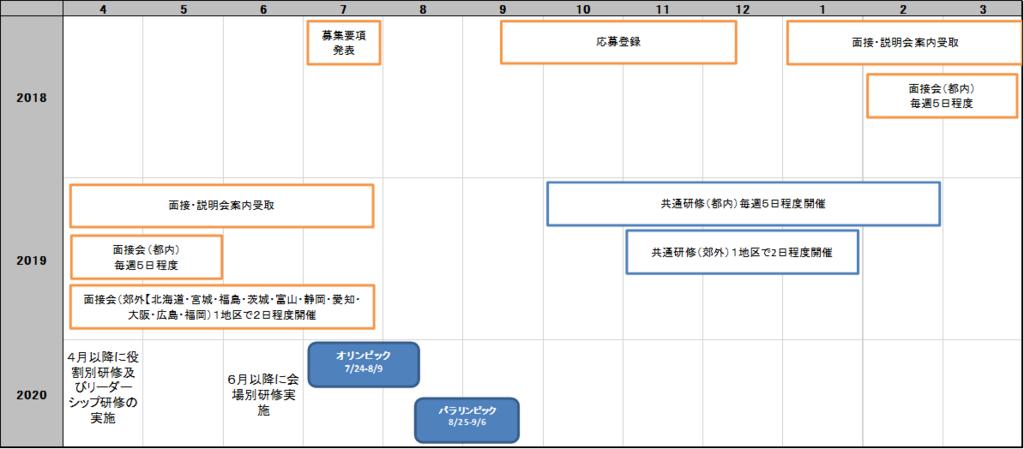 f:id:as-daigaku23:20180601091841p:plain