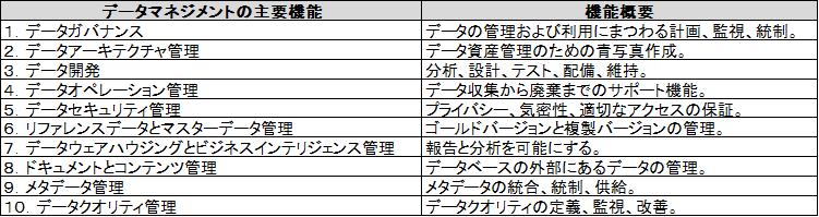 f:id:as-daigaku23:20180605094102p:plain