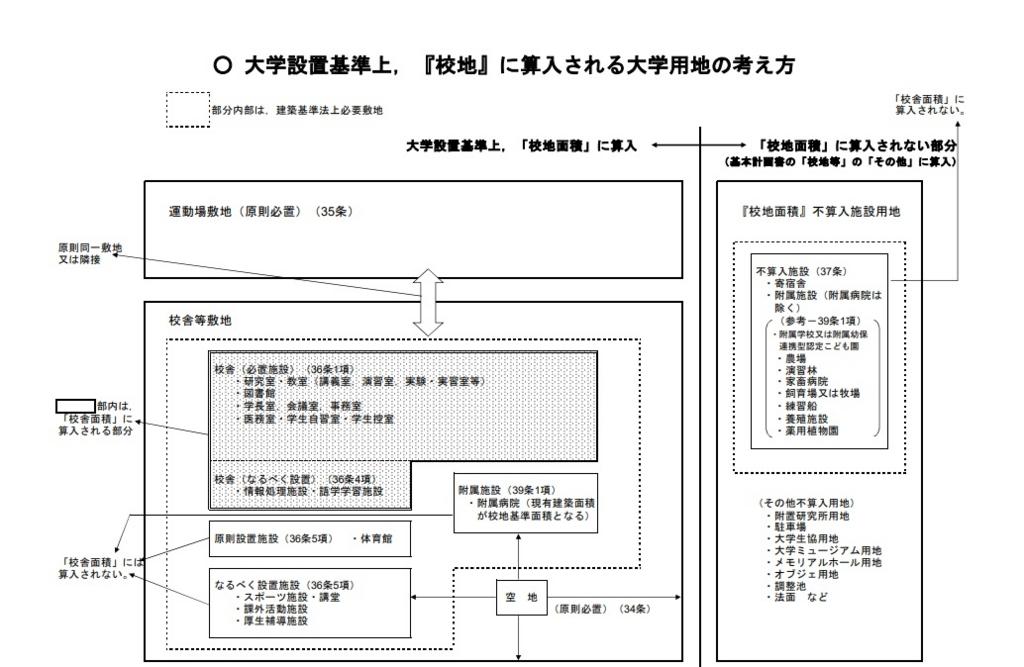 f:id:as-daigaku23:20180714144909j:plain