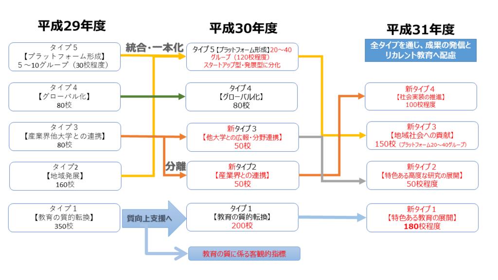 f:id:as-daigaku23:20180901155158p:plain