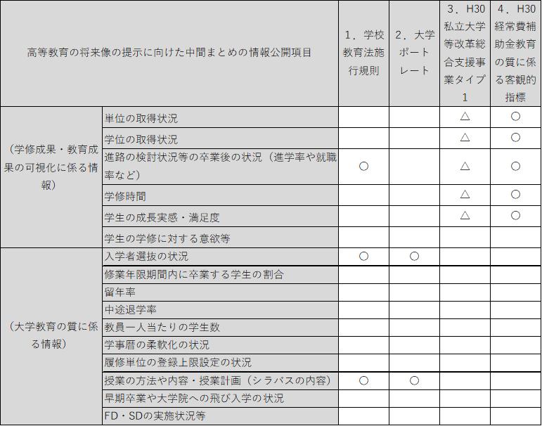 f:id:as-daigaku23:20180903161927p:plain