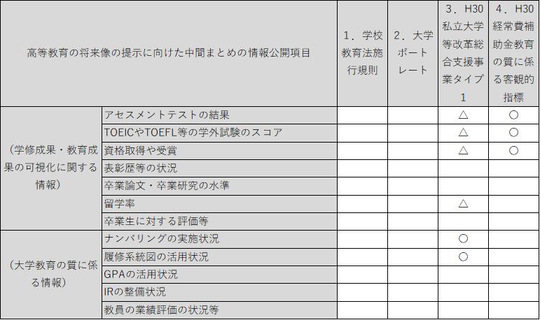 f:id:as-daigaku23:20180903163131p:plain