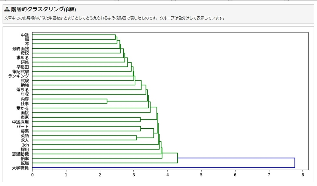 f:id:as-daigaku23:20180918181327j:plain